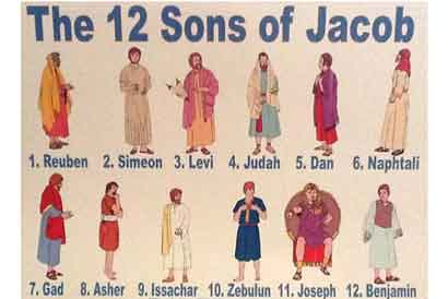 12 sons of jacob in the bible